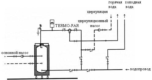 Схема установки термостатического смесителя